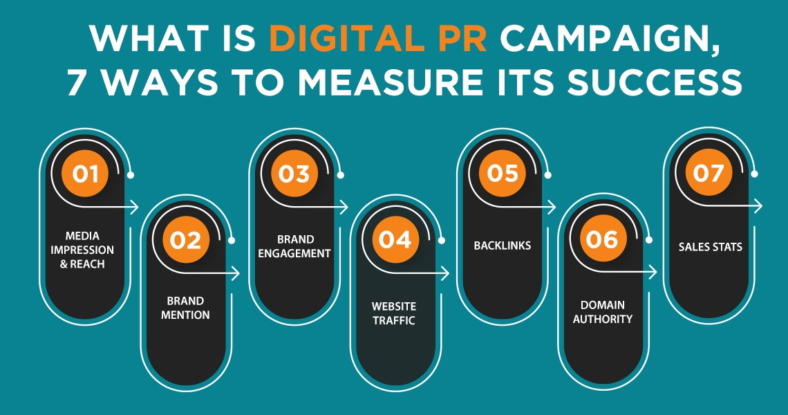 Key metrics for measuring Digital PR success